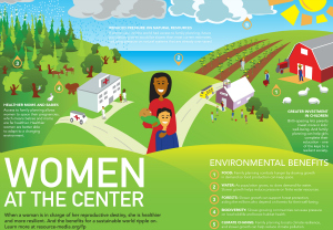 Women at the center_preview