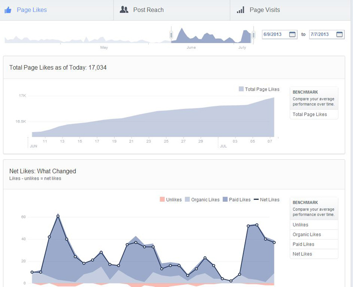 Facebook-Insights-Pages-tab