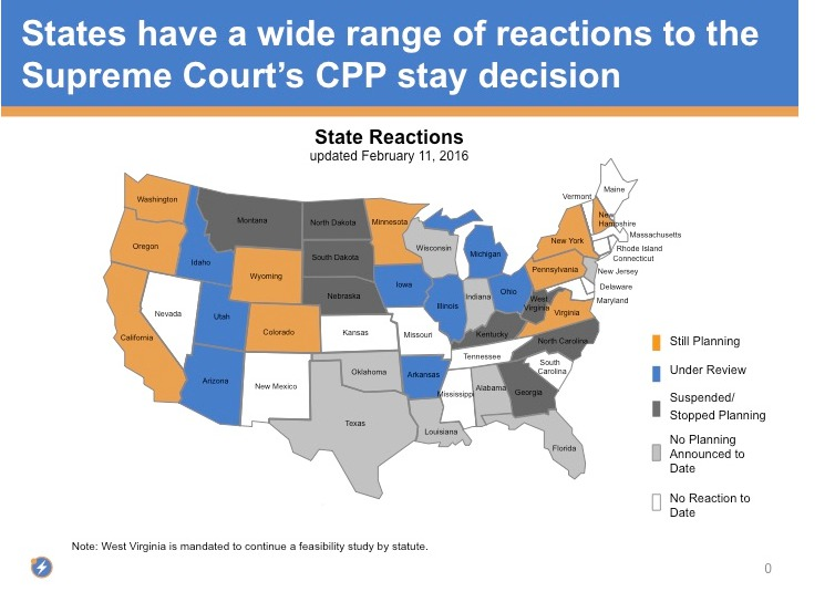 AEE Update on State Reactions to CPP