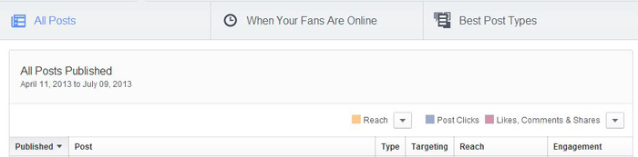 Facebook-Insights-Page-Tab