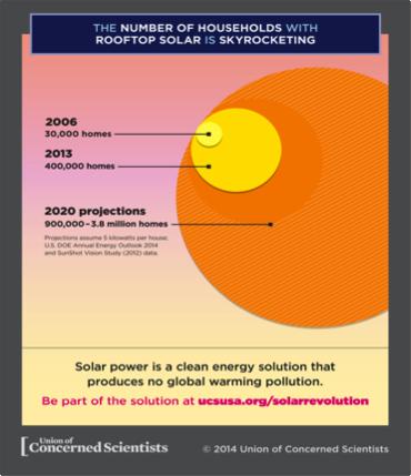 solar-revolution-UCS